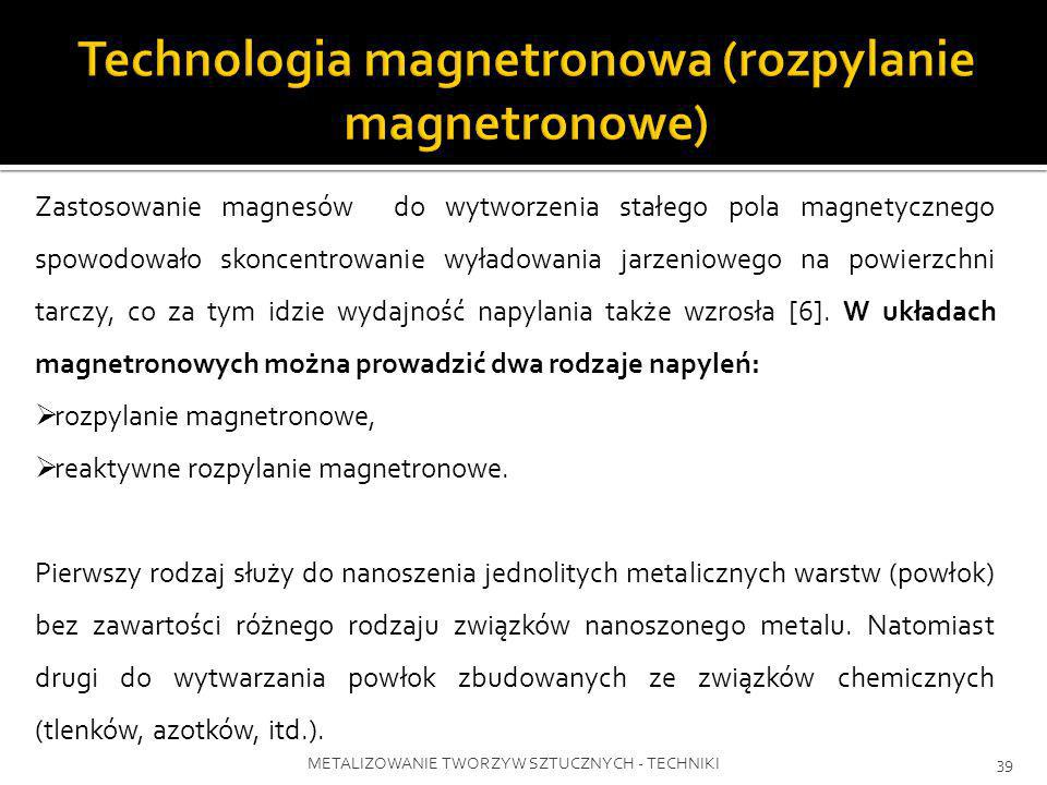 Technologia magnetronowa (rozpylanie magnetronowe)