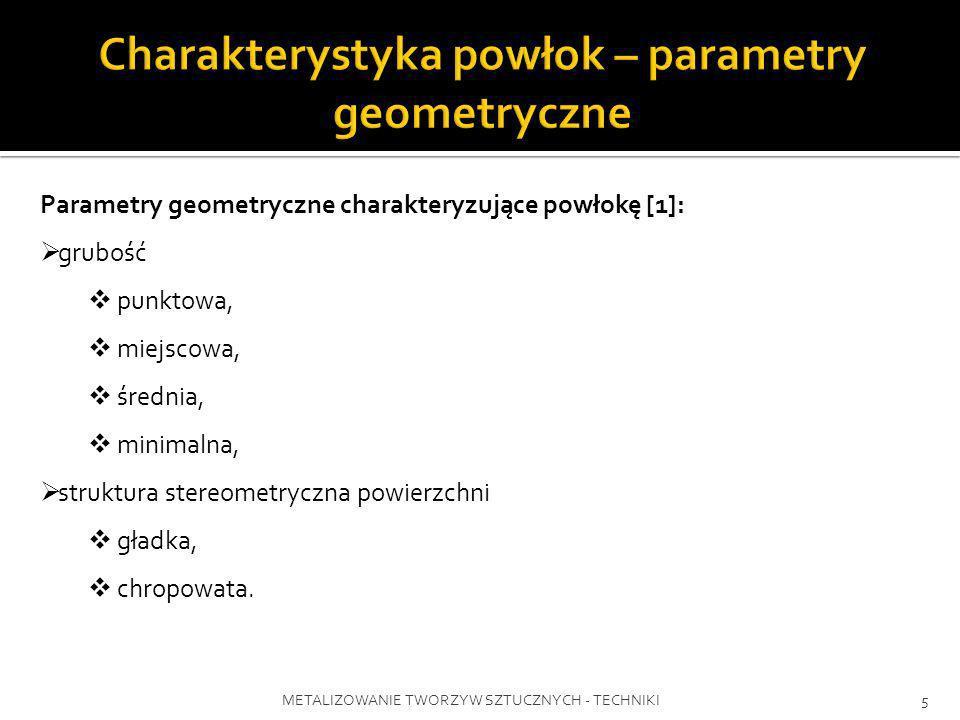 Charakterystyka powłok – parametry geometryczne