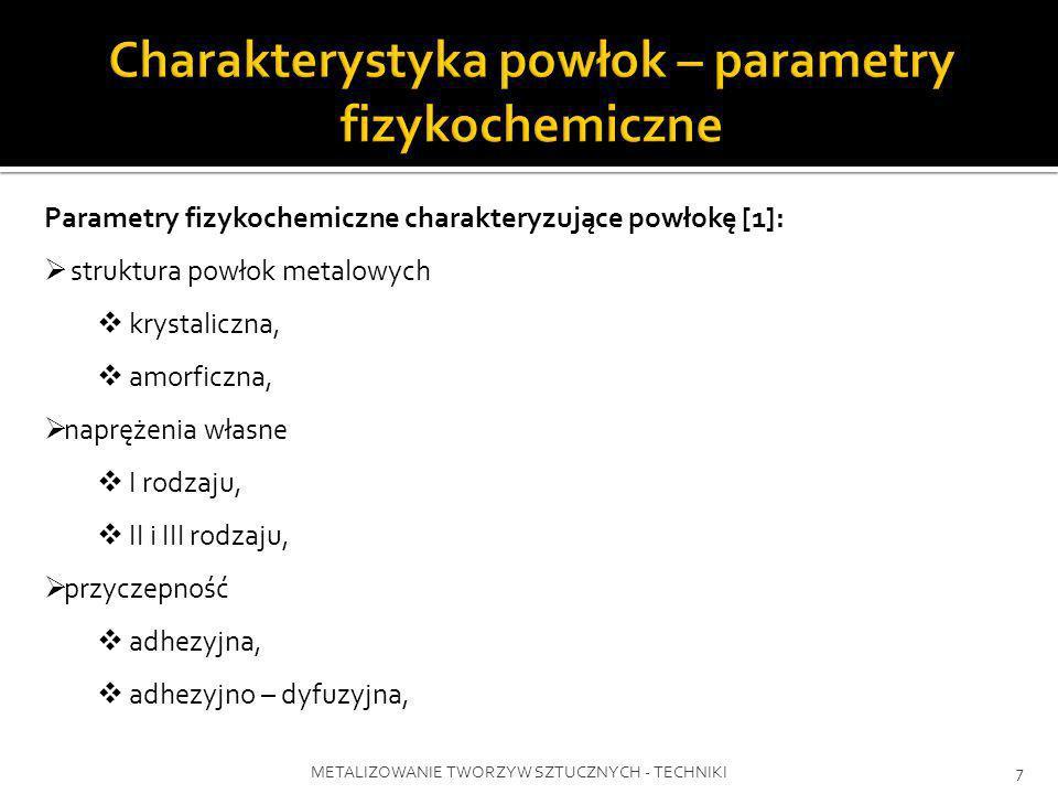 Charakterystyka powłok – parametry fizykochemiczne