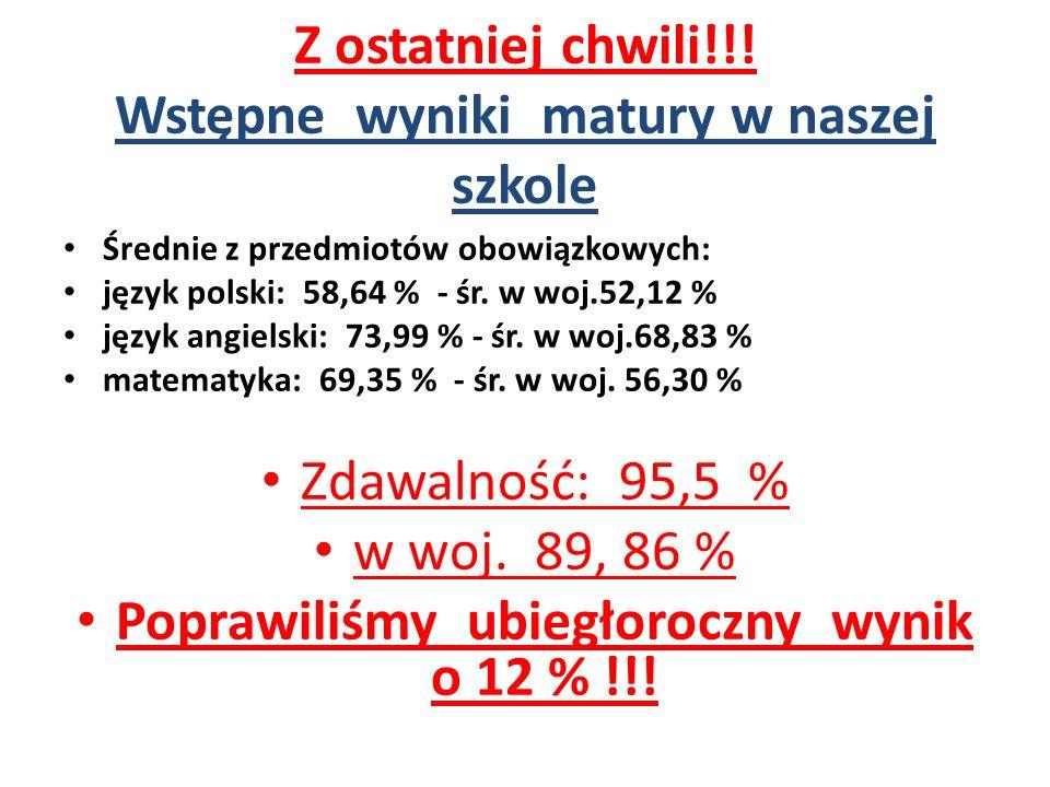 Z ostatniej chwili!!! Wstępne wyniki matury w naszej szkole