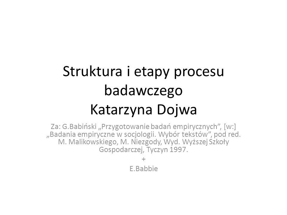 Struktura i etapy procesu badawczego Katarzyna Dojwa