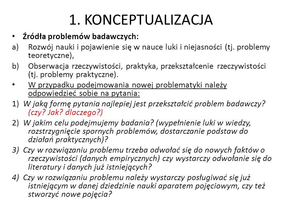 1. KONCEPTUALIZACJA Źródła problemów badawczych: