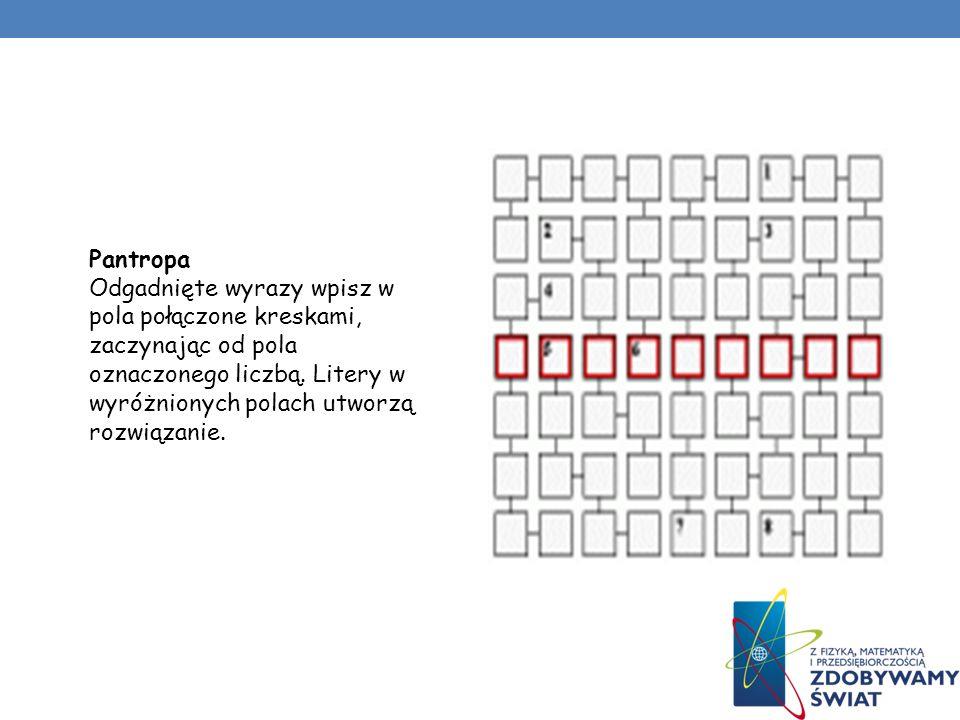 Pantropa Odgadnięte wyrazy wpisz w pola połączone kreskami, zaczynając od pola oznaczonego liczbą.