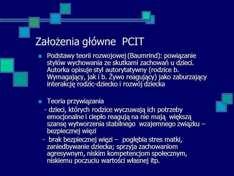 Założenia główne PCIT