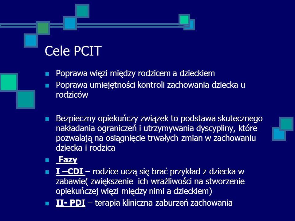 Cele PCIT Poprawa więzi między rodzicem a dzieckiem