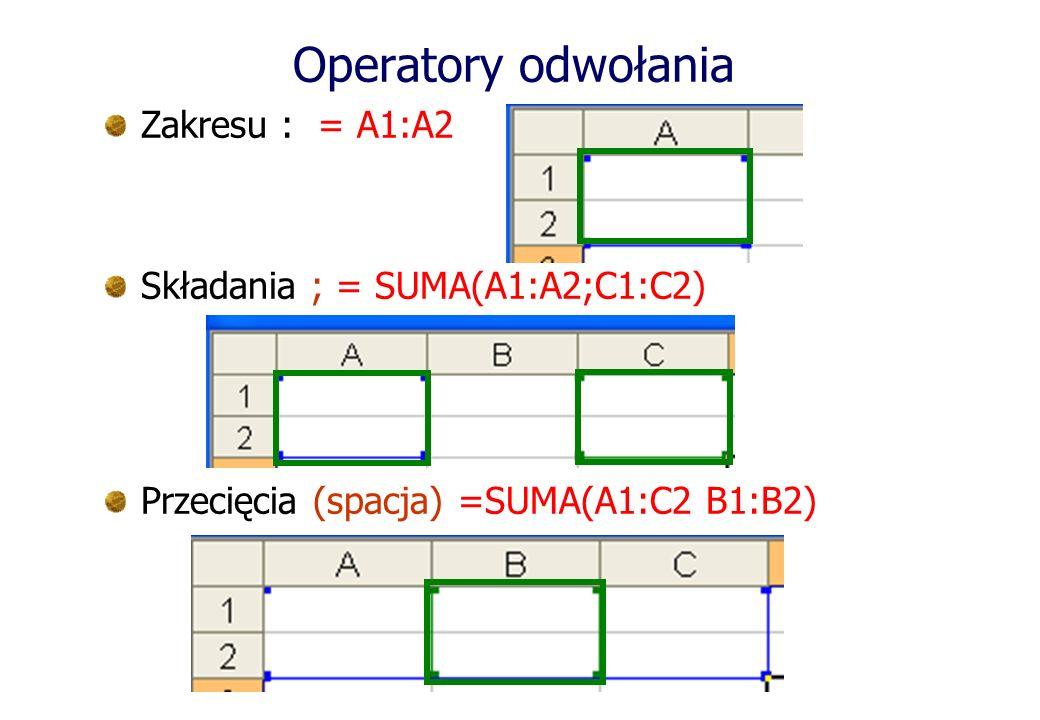 Operatory odwołania Zakresu : = A1:A2 Składania ; = SUMA(A1:A2;C1:C2)