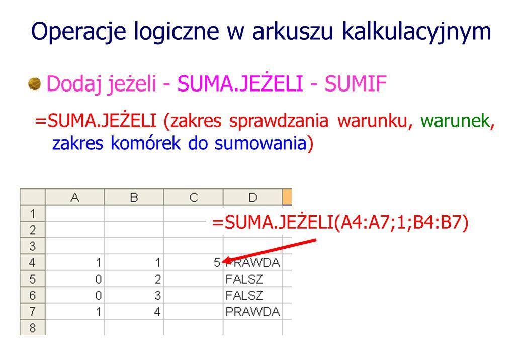 Operacje logiczne w arkuszu kalkulacyjnym