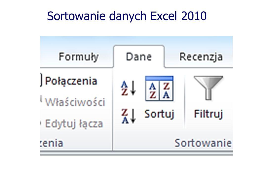Sortowanie danych Excel 2010