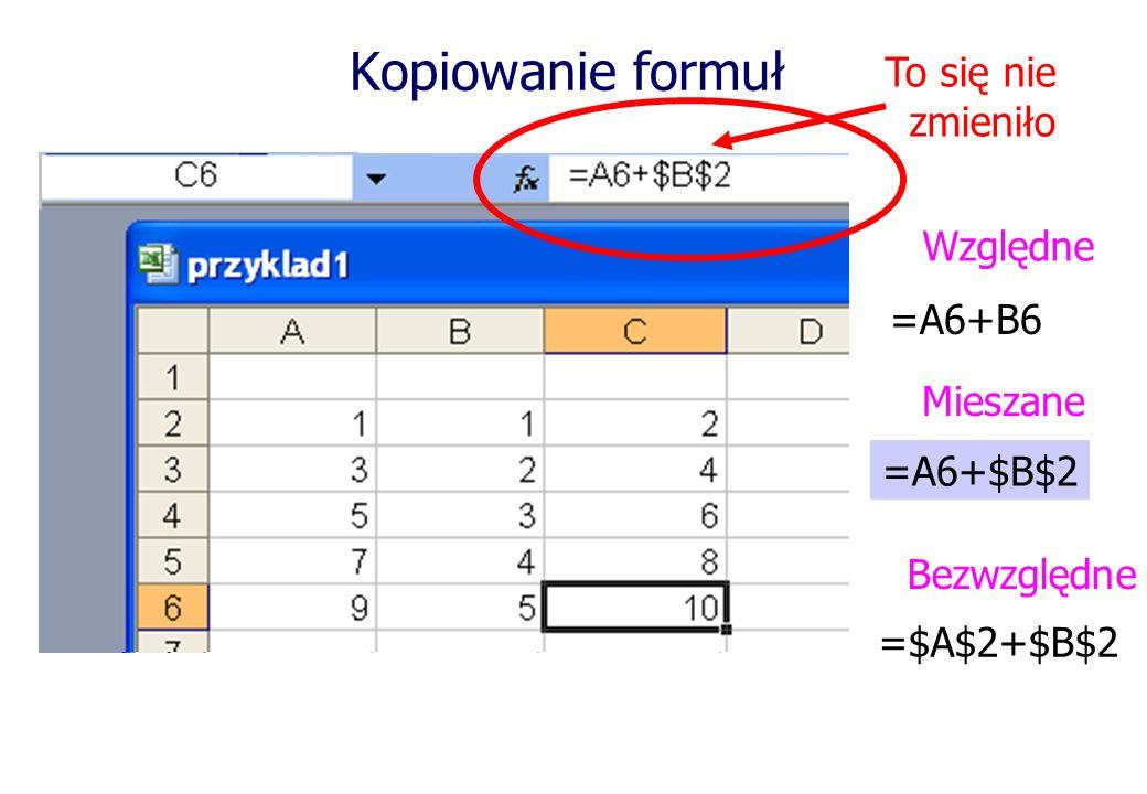 Kopiowanie formuł To się nie zmieniło Względne =A6+B6 Mieszane