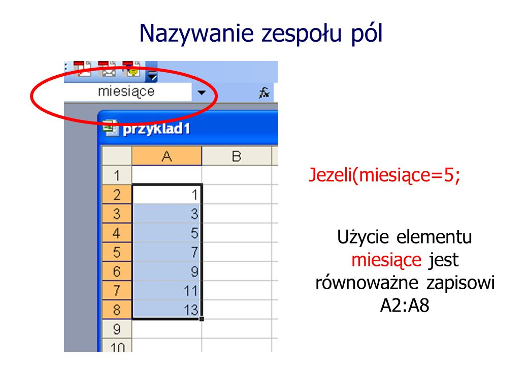 Użycie elementu miesiące jest równoważne zapisowi A2:A8