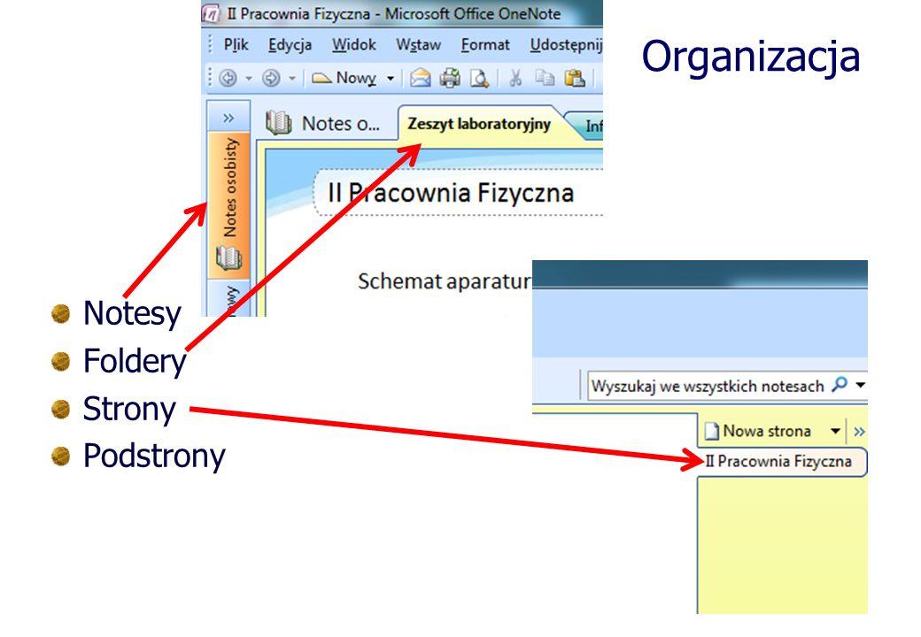 Organizacja Notesy Foldery Strony Podstrony