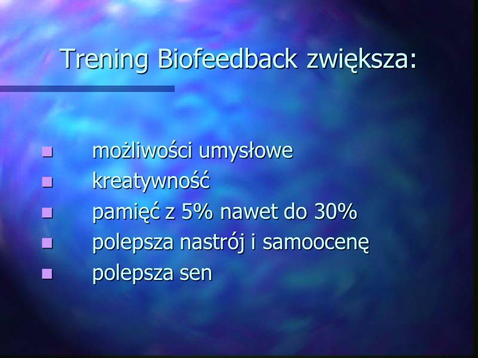 Trening Biofeedback zwiększa: