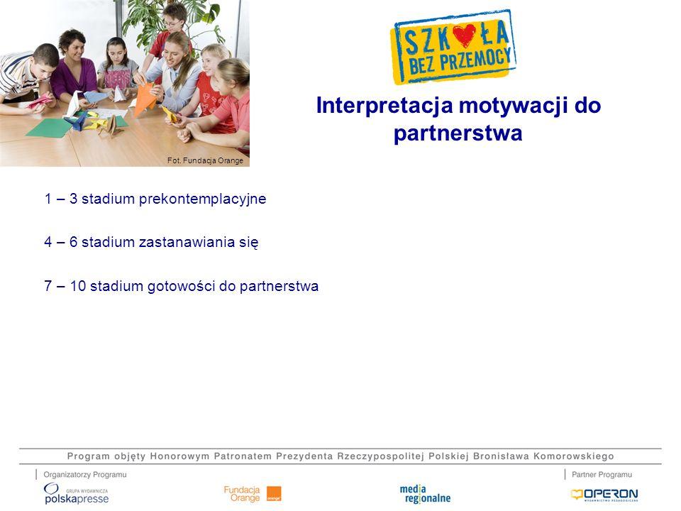 Interpretacja motywacji do partnerstwa