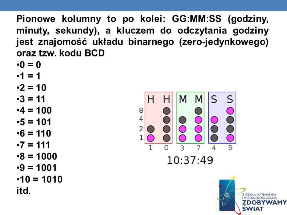 Pionowe kolumny to po kolei: GG:MM:SS (godziny, minuty, sekundy), a kluczem do odczytania godziny jest znajomość układu binarnego (zero-jedynkowego) oraz tzw. kodu BCD