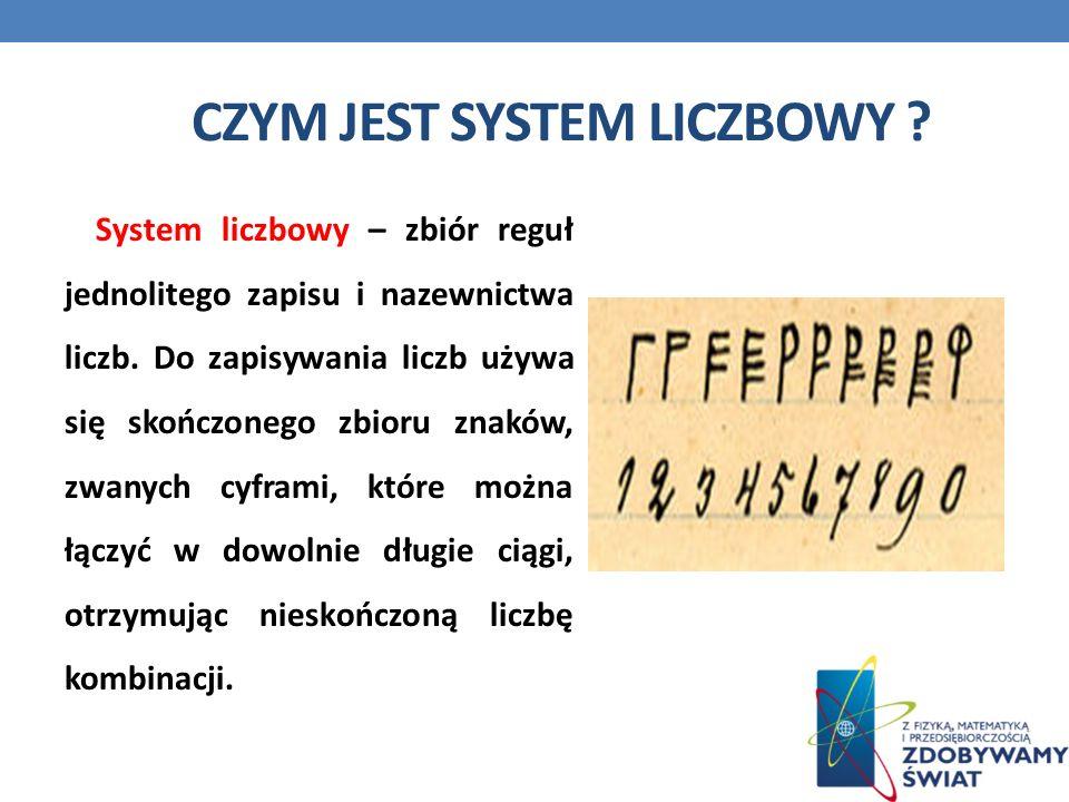 CZYM JEST SYSTEM LICZBOWY