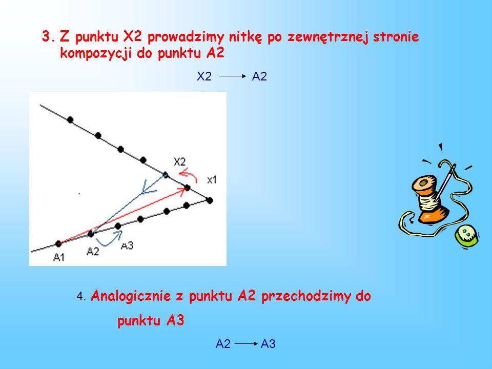 Z punktu X2 prowadzimy nitkę po zewnętrznej stronie kompozycji do punktu A2