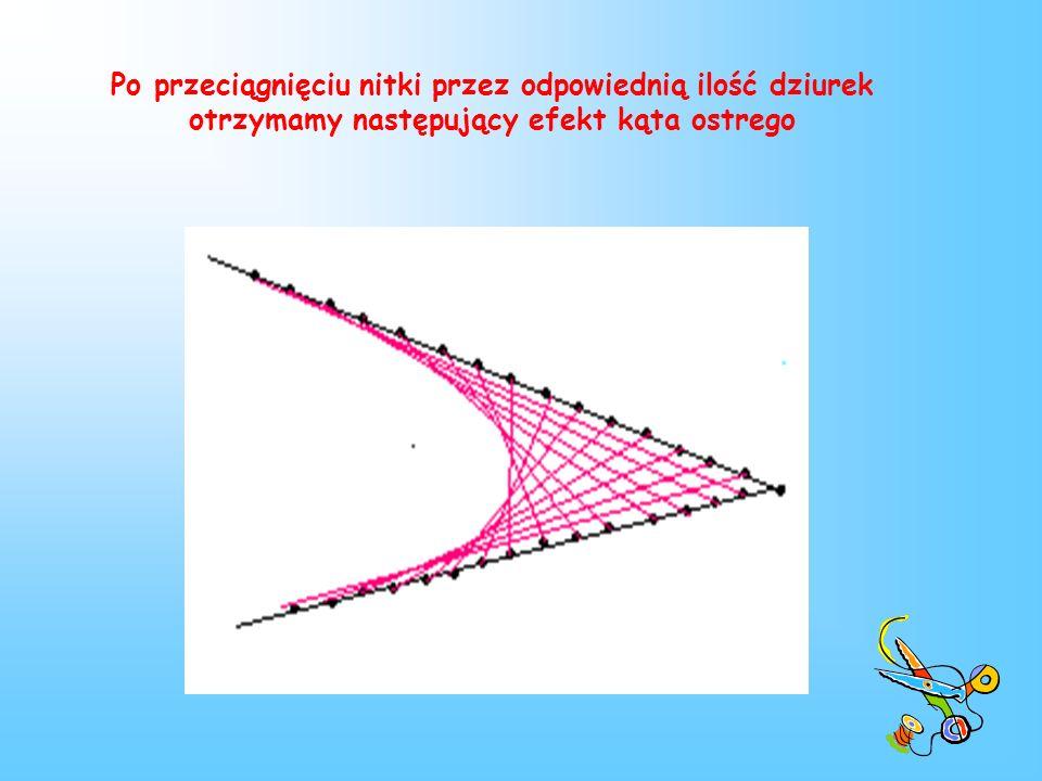 Po przeciągnięciu nitki przez odpowiednią ilość dziurek otrzymamy następujący efekt kąta ostrego