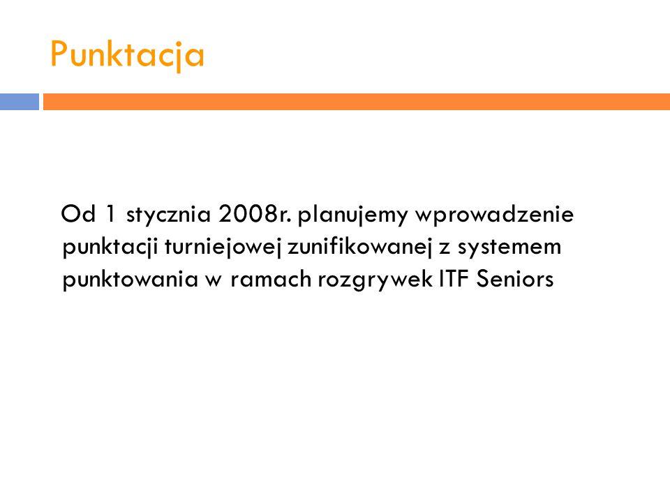 Punktacja Od 1 stycznia 2008r.