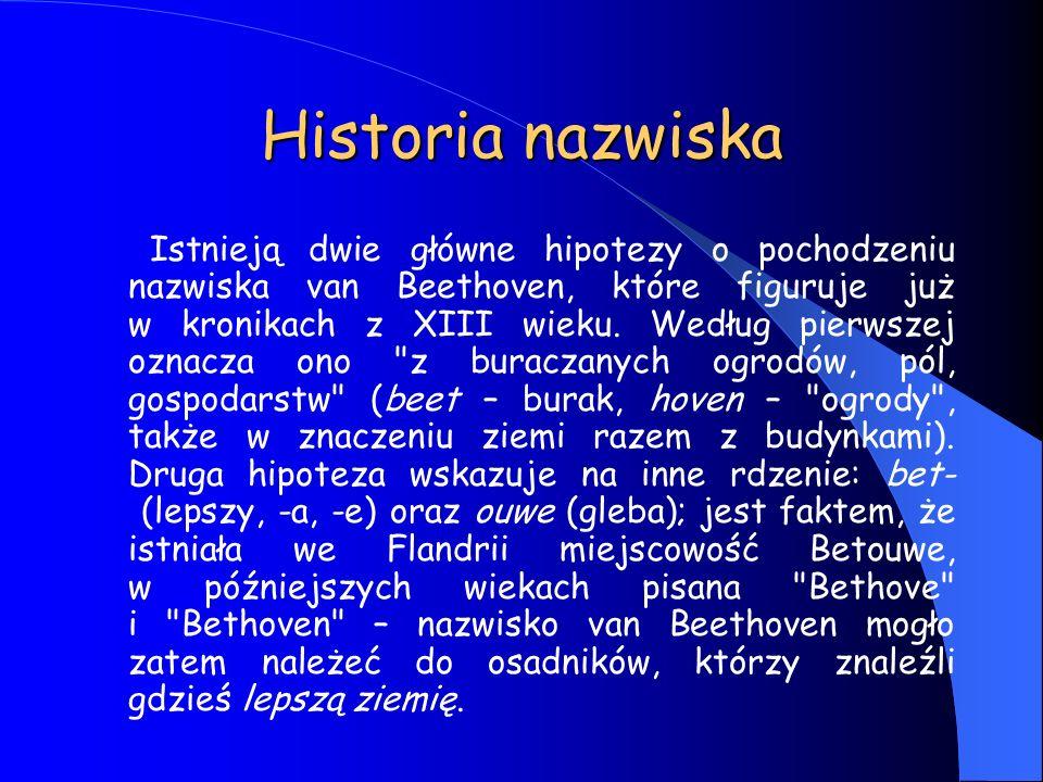 Historia nazwiska