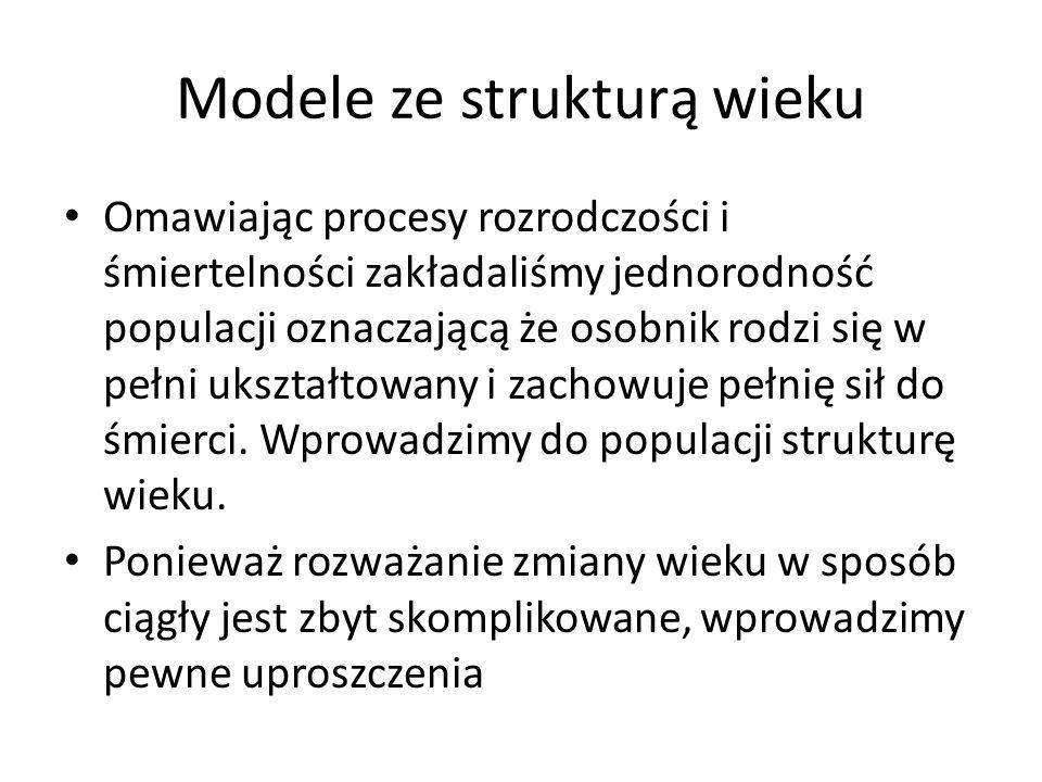Modele ze strukturą wieku