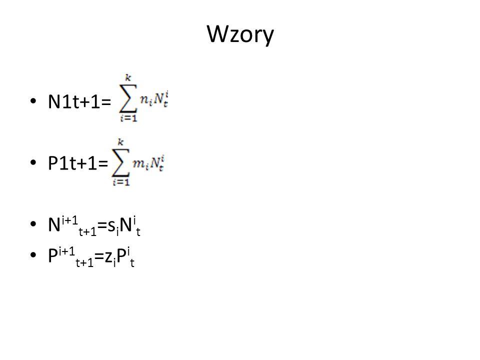 Wzory N1t+1= P1t+1= Ni+1t+1=siNit Pi+1t+1=ziPit