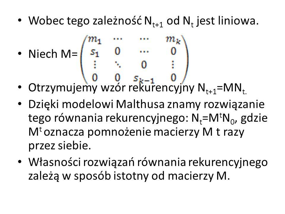 Wobec tego zależność Nt+1 od Nt jest liniowa.