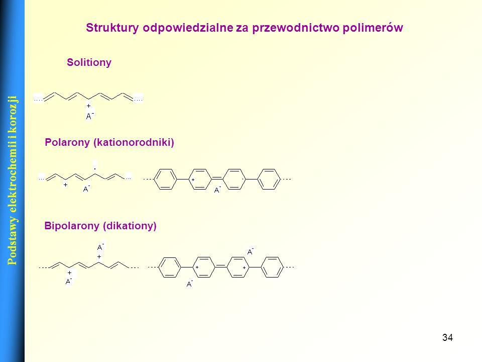 Struktury odpowiedzialne za przewodnictwo polimerów