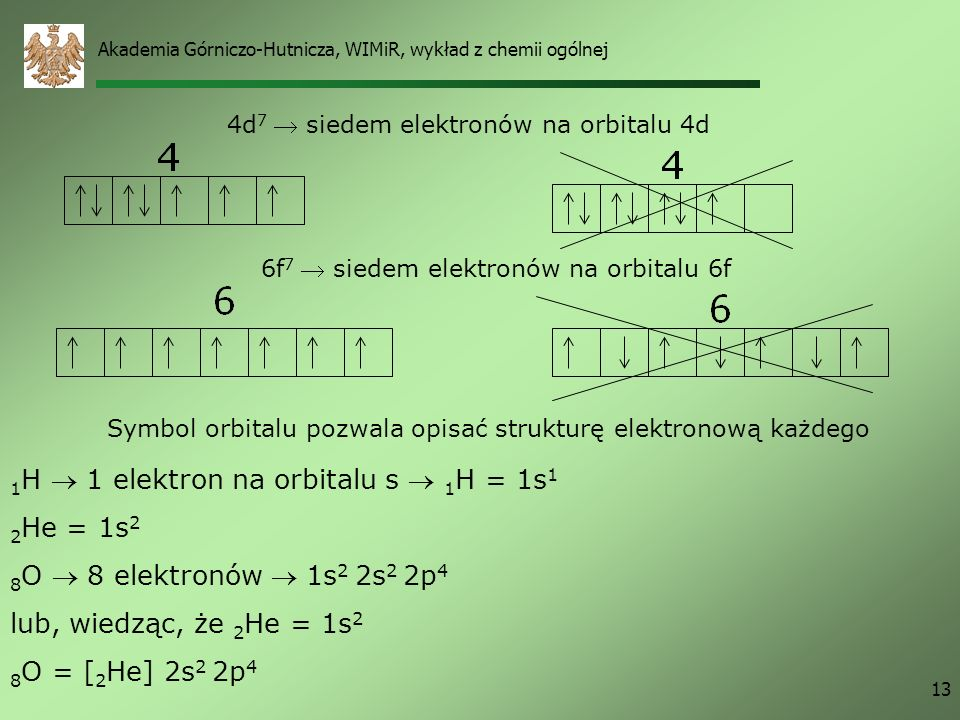 1H  1 elektron na orbitalu s  1H = 1s1 2He = 1s2