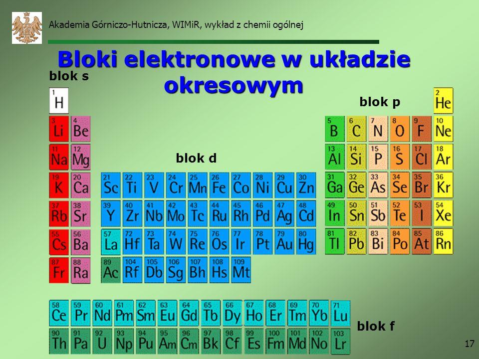 Bloki elektronowe w układzie okresowym