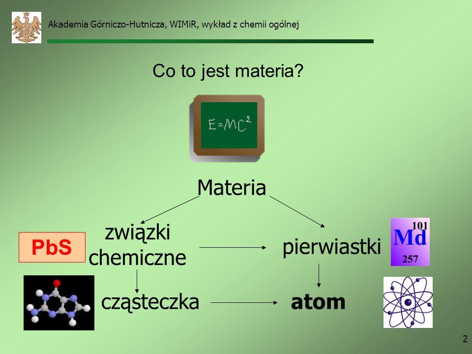 Materia związki chemiczne PbS pierwiastki cząsteczka atom