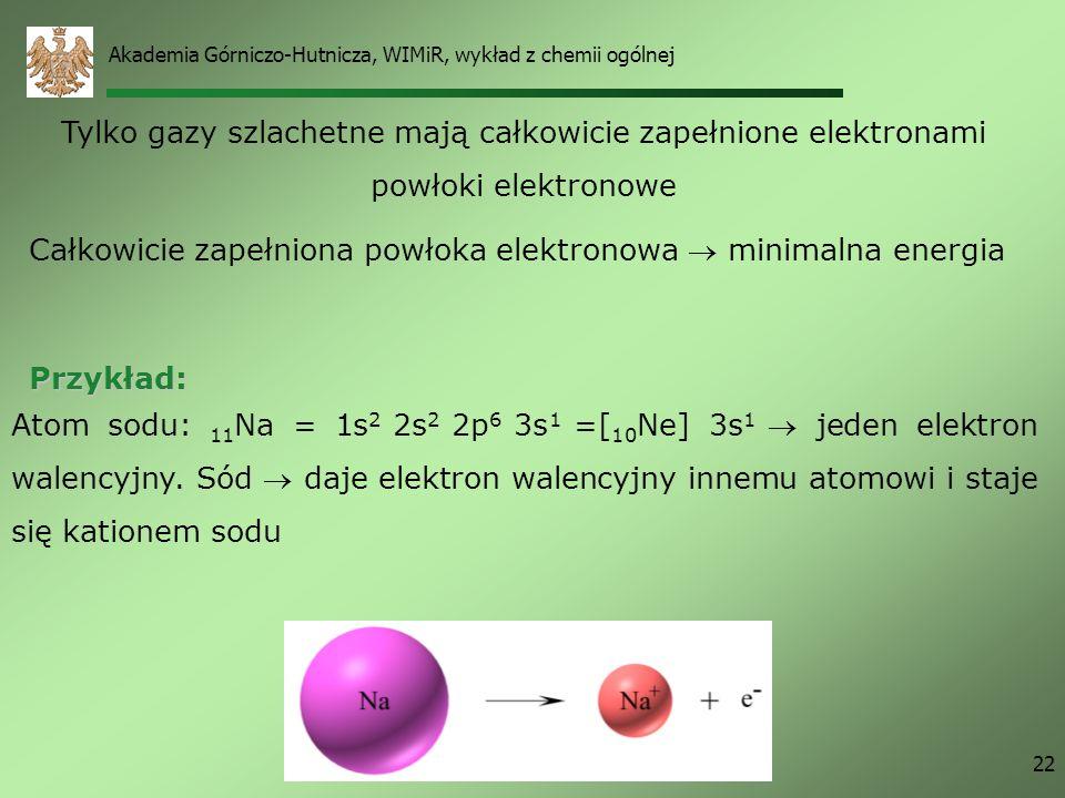 Całkowicie zapełniona powłoka elektronowa  minimalna energia
