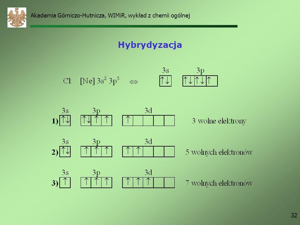 Akademia Górniczo-Hutnicza, WIMiR, wykład z chemii ogólnej
