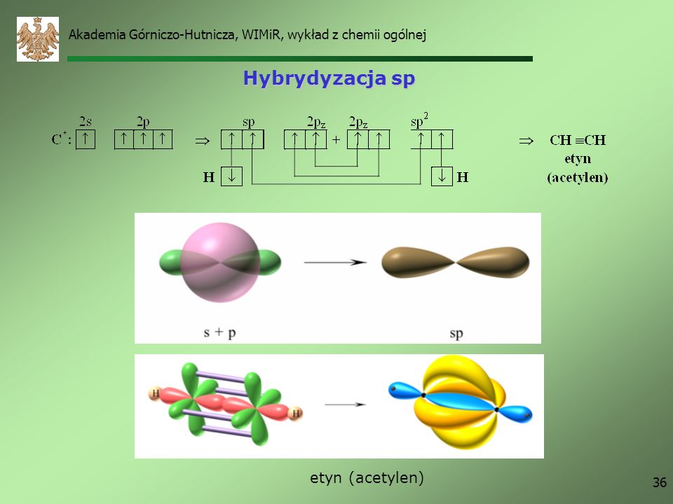 Hybrydyzacja sp etyn (acetylen)