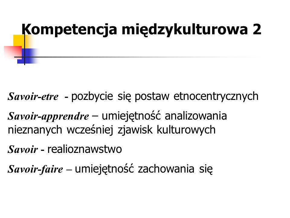 Kompetencja międzykulturowa 2