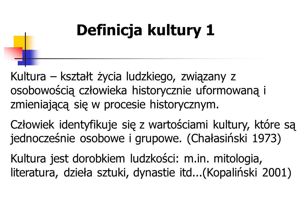 Definicja kultury 1