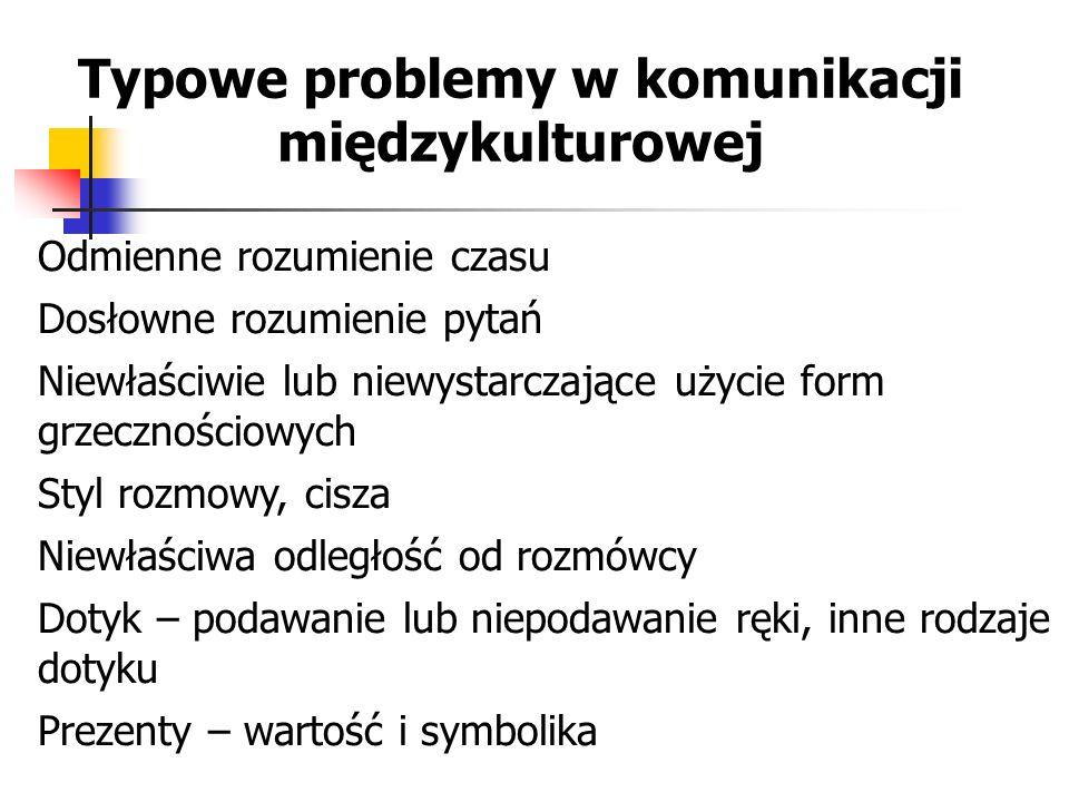 Typowe problemy w komunikacji międzykulturowej
