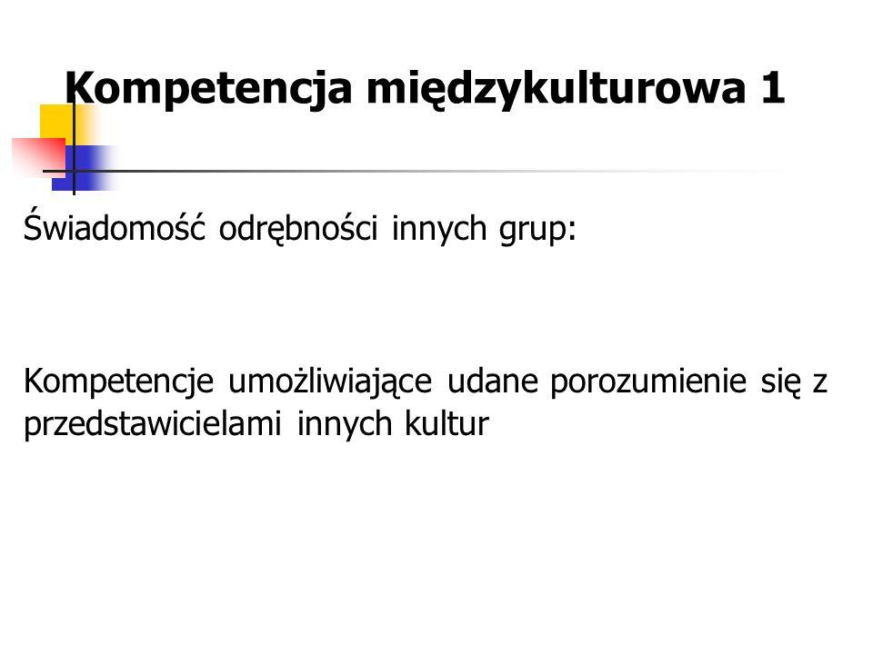 Kompetencja międzykulturowa 1