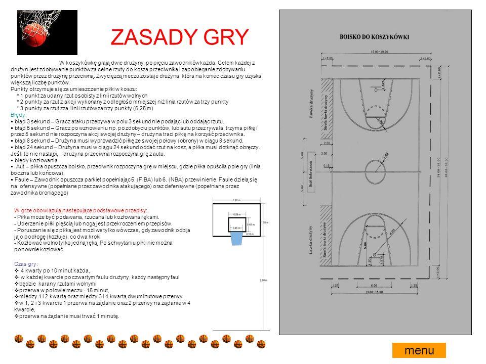ZASADY GRY