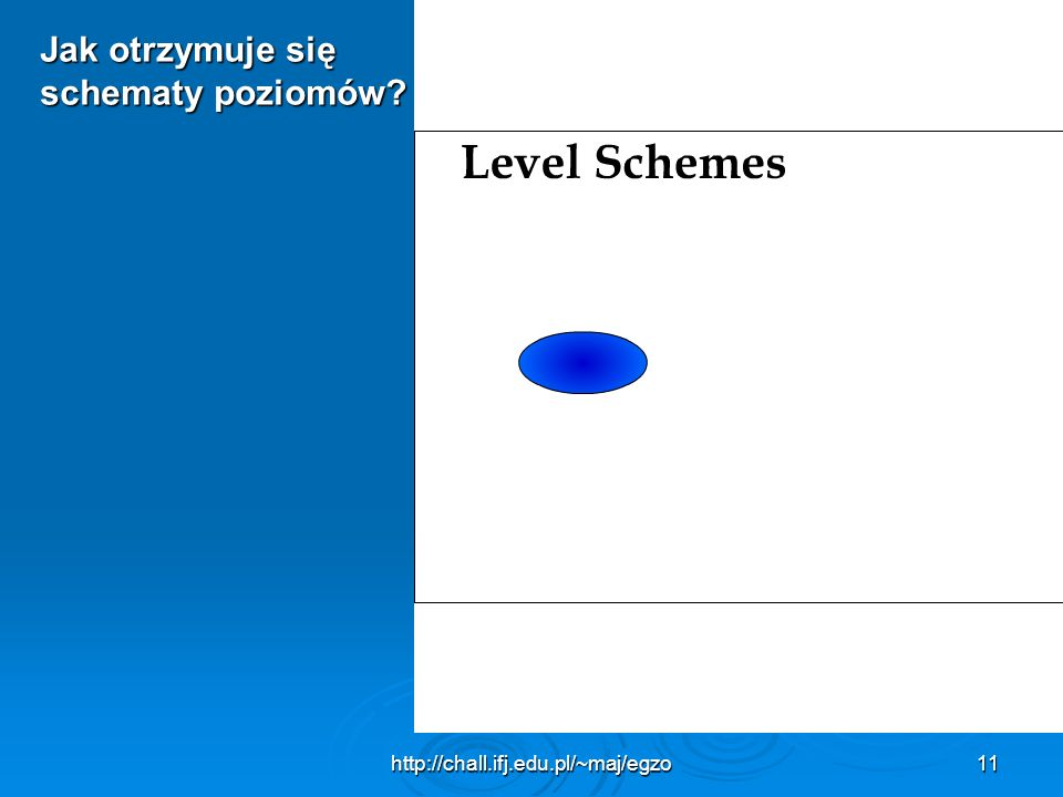 Jak otrzymuje się schematy poziomów