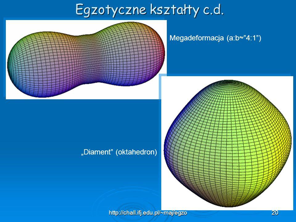 Egzotyczne kształty c.d.
