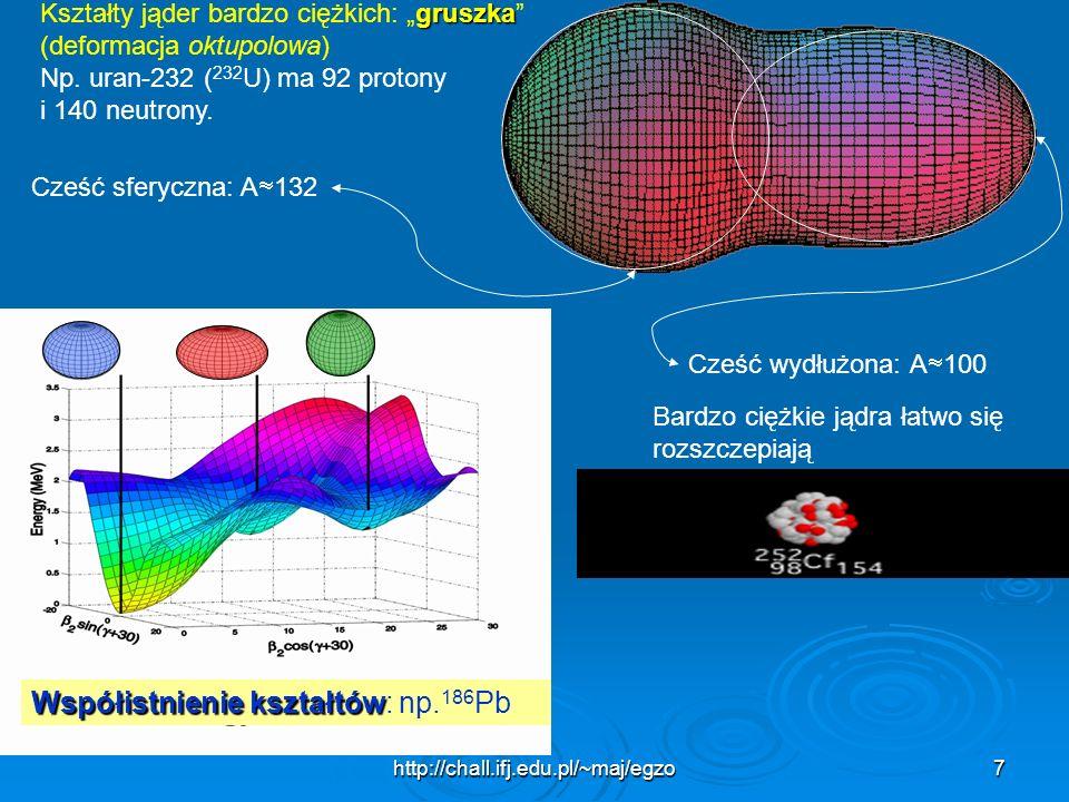 Współistnienie kształtów: np.186Pb