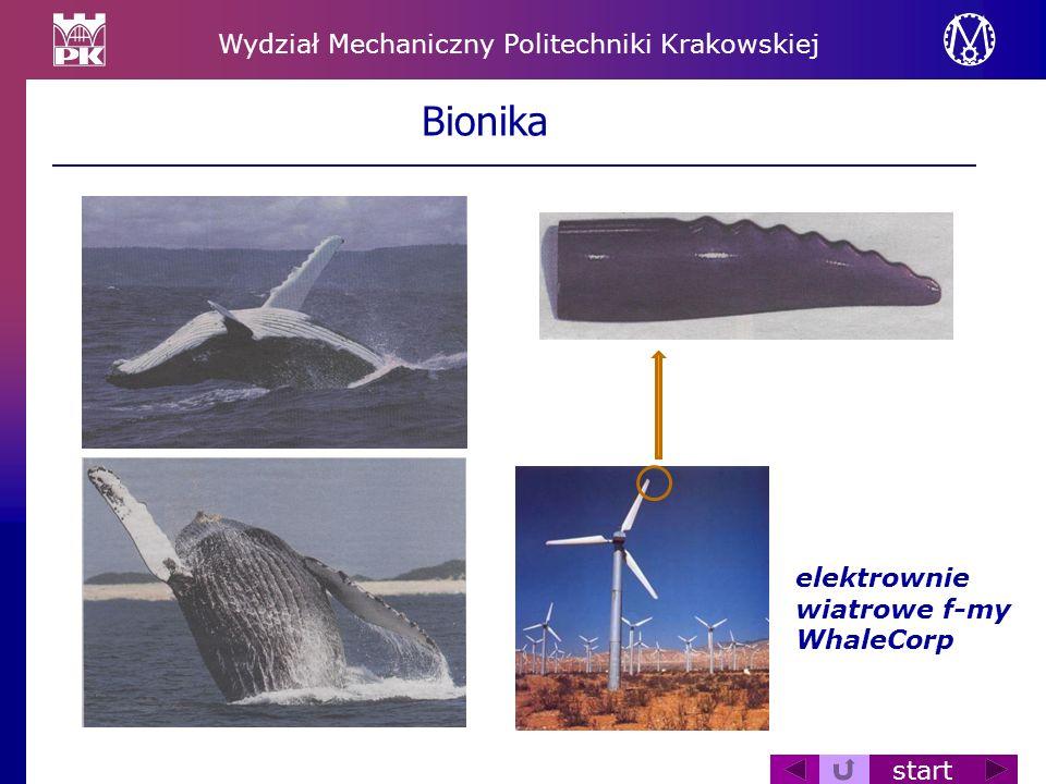 Bionika elektrownie wiatrowe f-my WhaleCorp