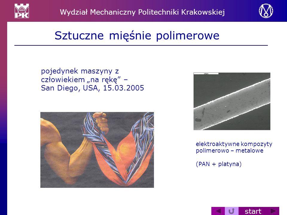 Sztuczne mięśnie polimerowe
