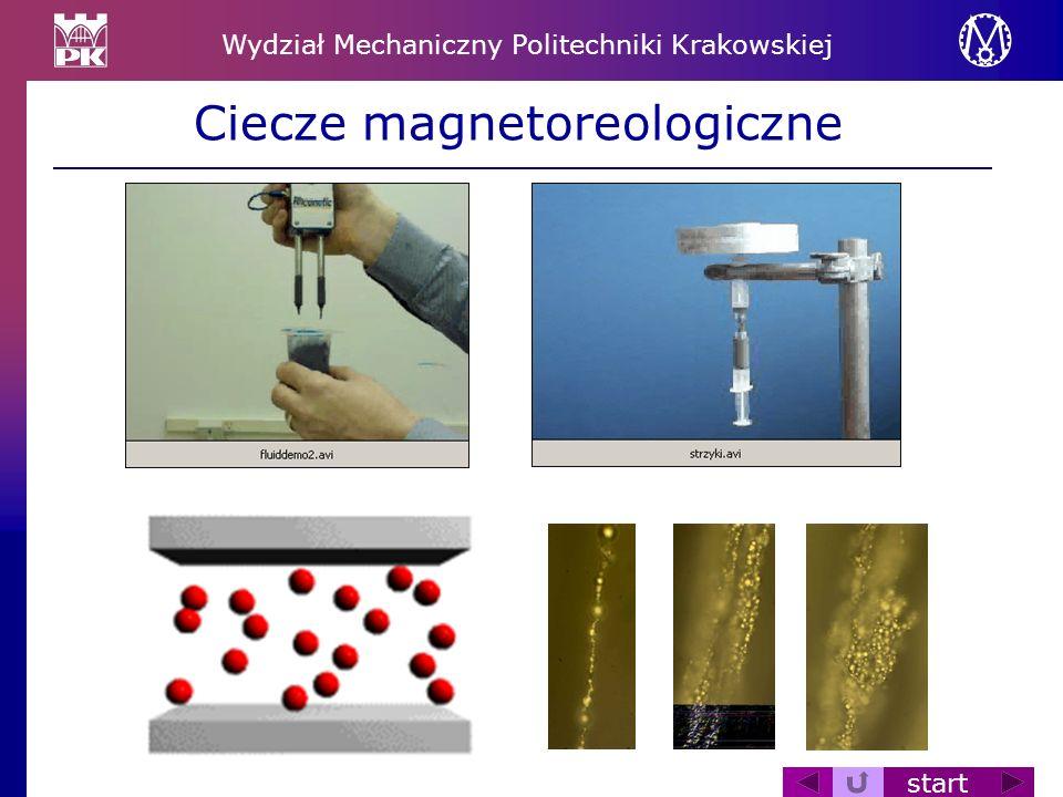 Ciecze magnetoreologiczne