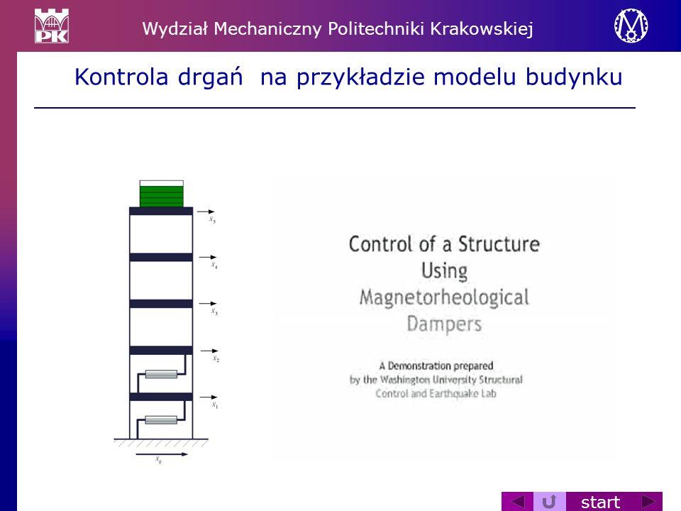 Kontrola drgań na przykładzie modelu budynku