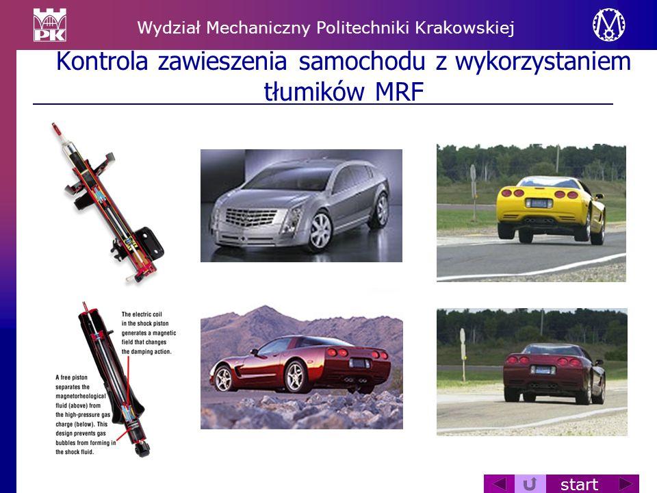 Kontrola zawieszenia samochodu z wykorzystaniem tłumików MRF