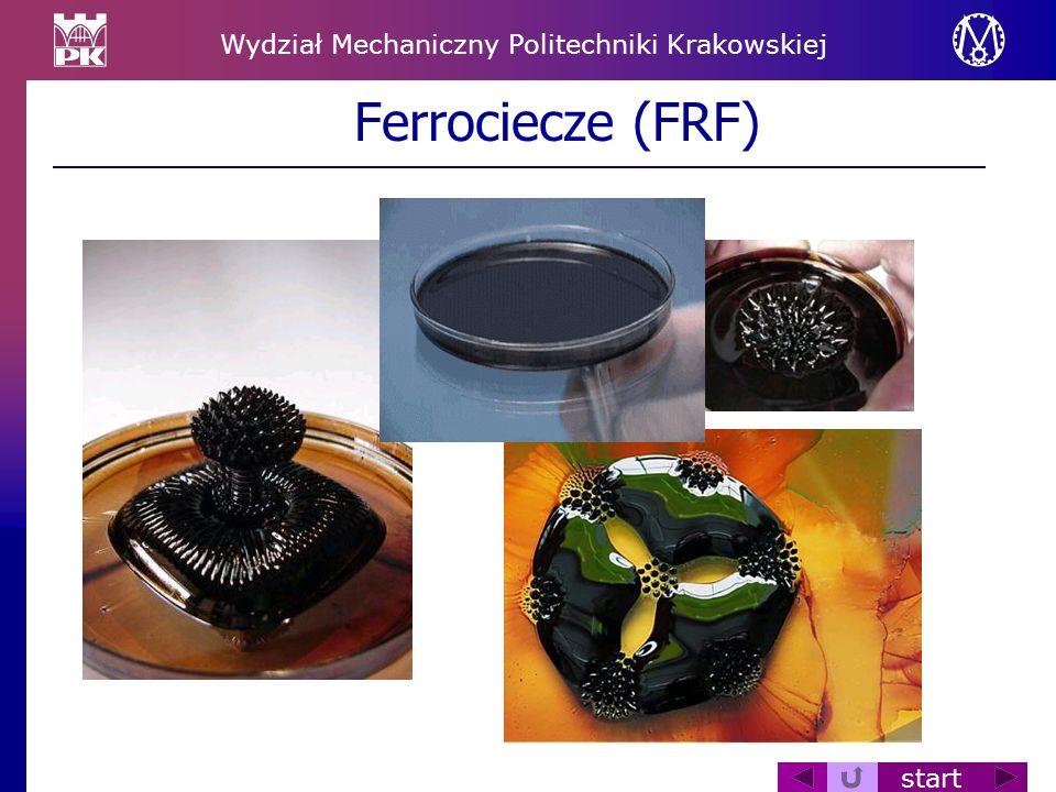 Ferrociecze (FRF)