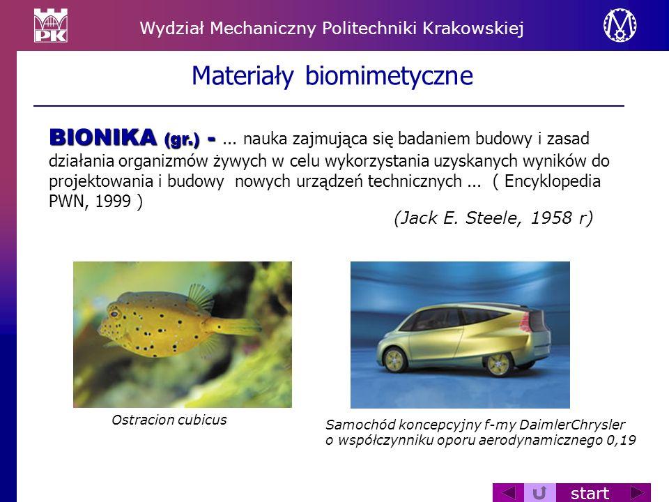 Materiały biomimetyczne