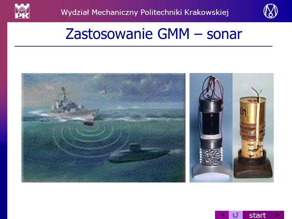 Zastosowanie GMM – sonar