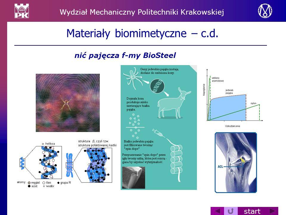 Materiały biomimetyczne – c.d.
